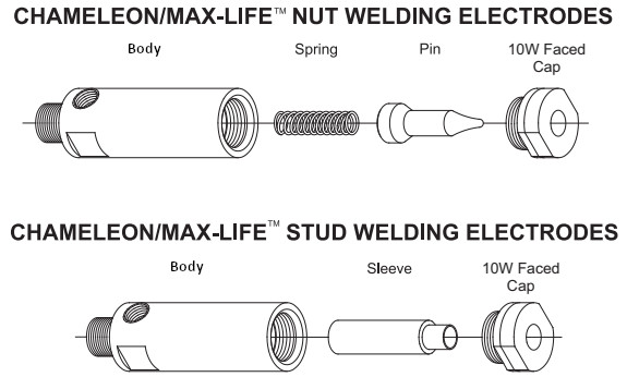 CMW Chameleon Nut and Stud Electrodes Exploded View