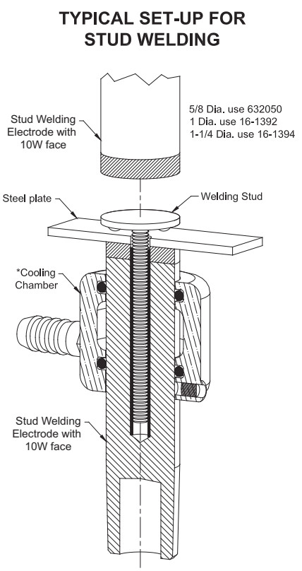 CMW Typical Setup for Stud Welding